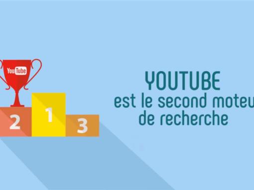 Les avantages d'une vidéo marketing
