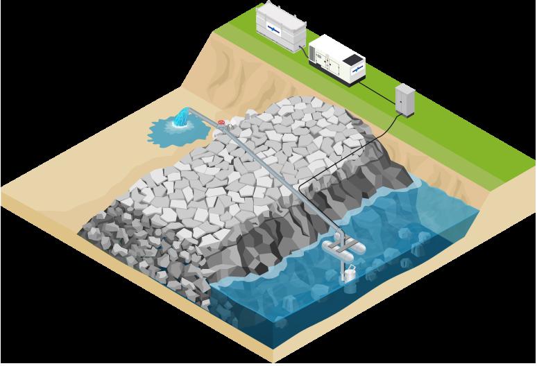 schemas-Evac-eau-presentation-Visuel-2